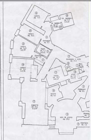 Planimetria  Pt. 1