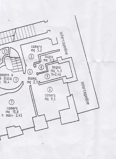 Planimetria Pt. 2